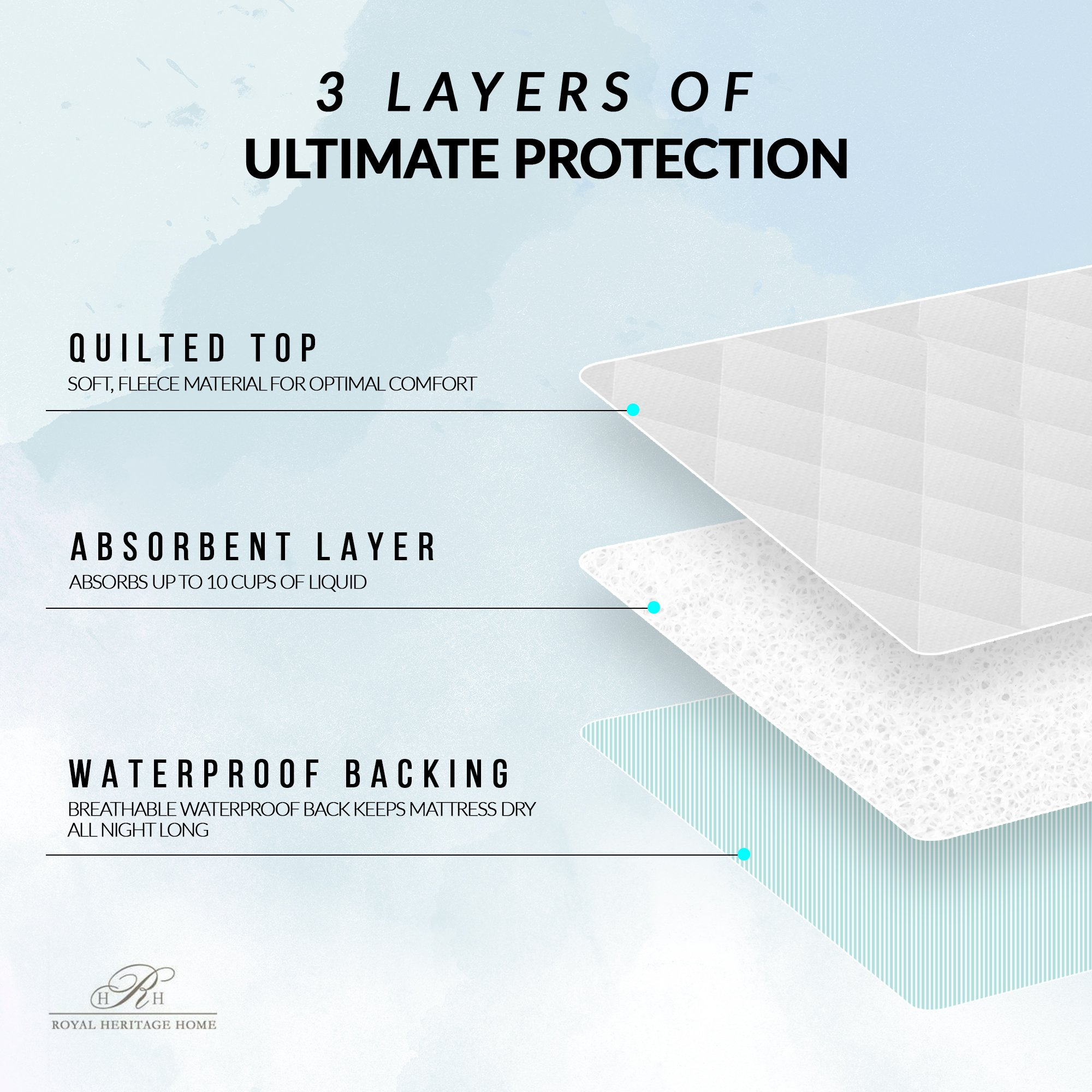 Reusable Commercial Quality Ultra Waterproof Sheet and Mattress Pad Protector, All Sizes, 10 Cups Absorbency, Made in America. (34x76) by Royal Heritage Home (Image #6)