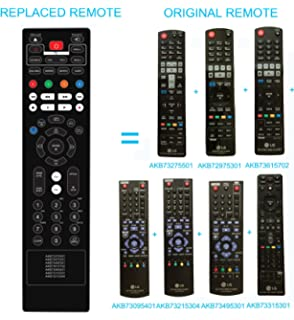 Amazon. Com: lg akb72975301 remote controller assembly: electronics.
