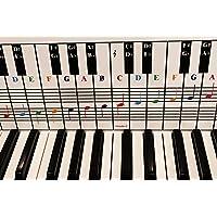 Piano and Keyboard Note Chart Behind the Keys