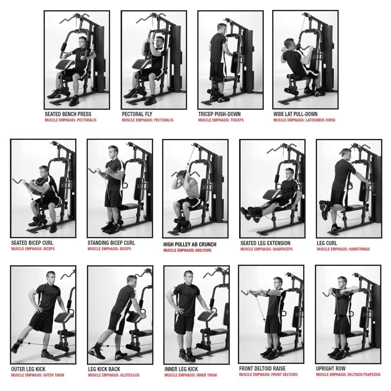 multi gym exercises