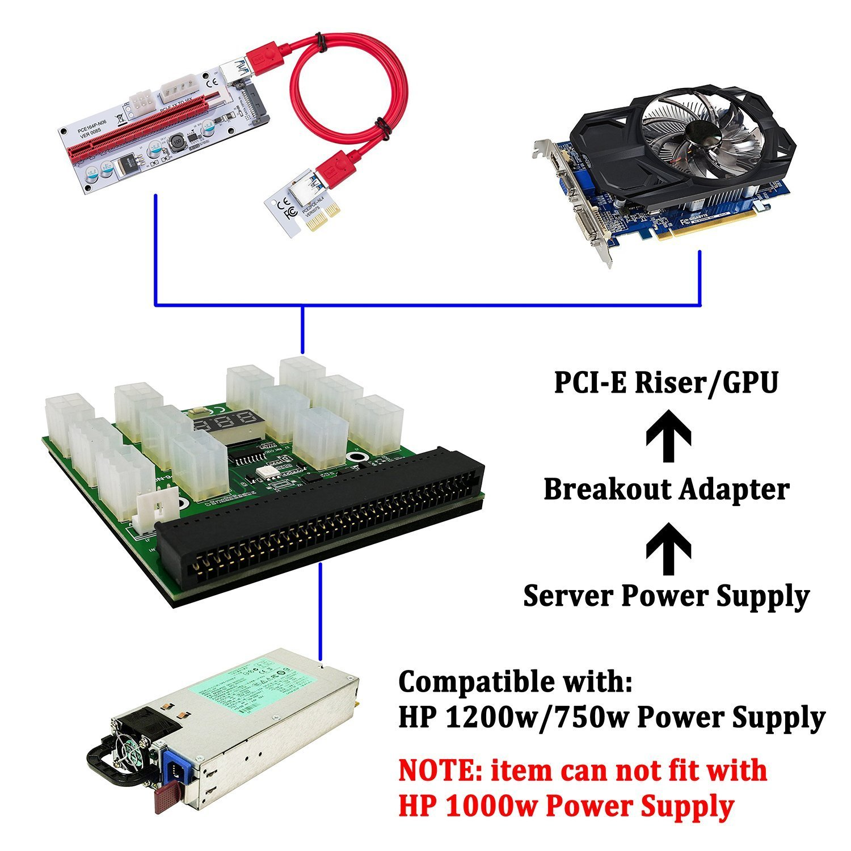Tekit Ethereum Mining ETH ZEC LTC 1200W/750W Server PSU Power Supply Unit to GPU Breakout Board Adapter + 12pcs 6-Pin PCIe to (6+2Pin) PCIe Graphics Card Power Cables (GPU Breakout Board+12PCS cable) by tekit (Image #5)