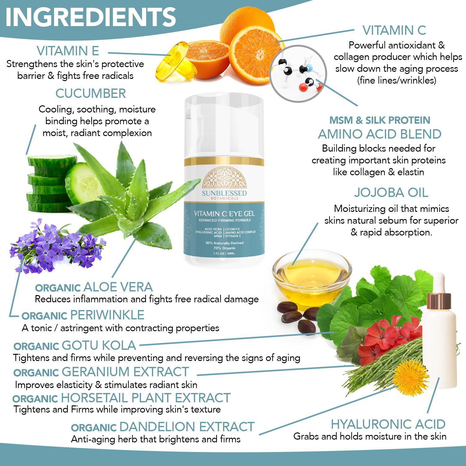 Vitamin C Eye Gel for Under Eye Bags Treatment Dark Circles Puffiness Wrinkles Crows Feet and Anti Aging Skin Care with Hyaluronic Acid Made in USA by SunBlessed Botanicals by SunBlessed Botanicals (Image #3)