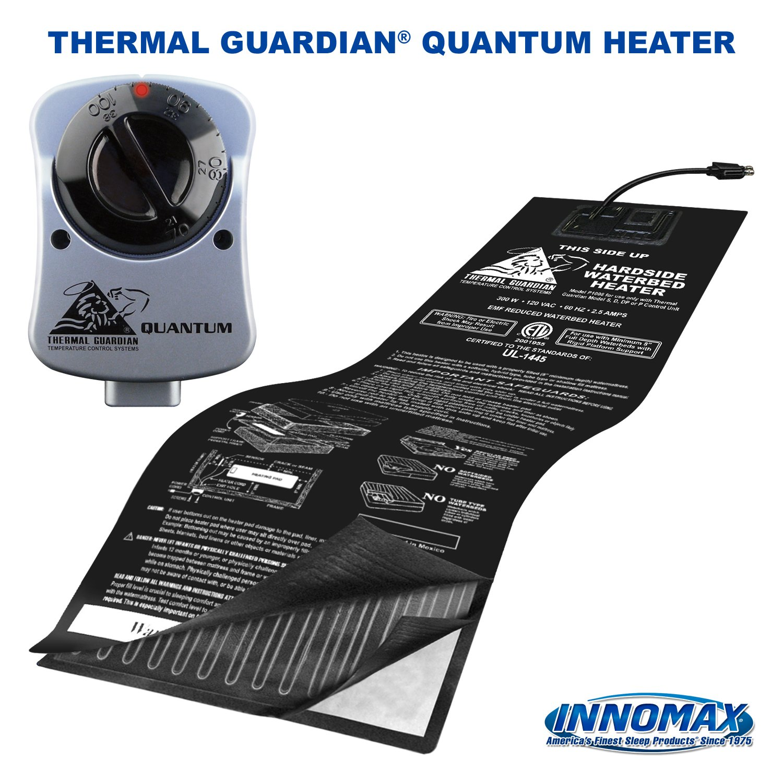 InnoMax Quantum - Guardian térmica Calentador de Cama de Estado ...