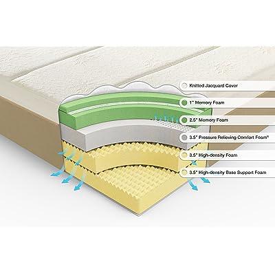 Quatro Sleep Memory Foam 14 Inch Mattress