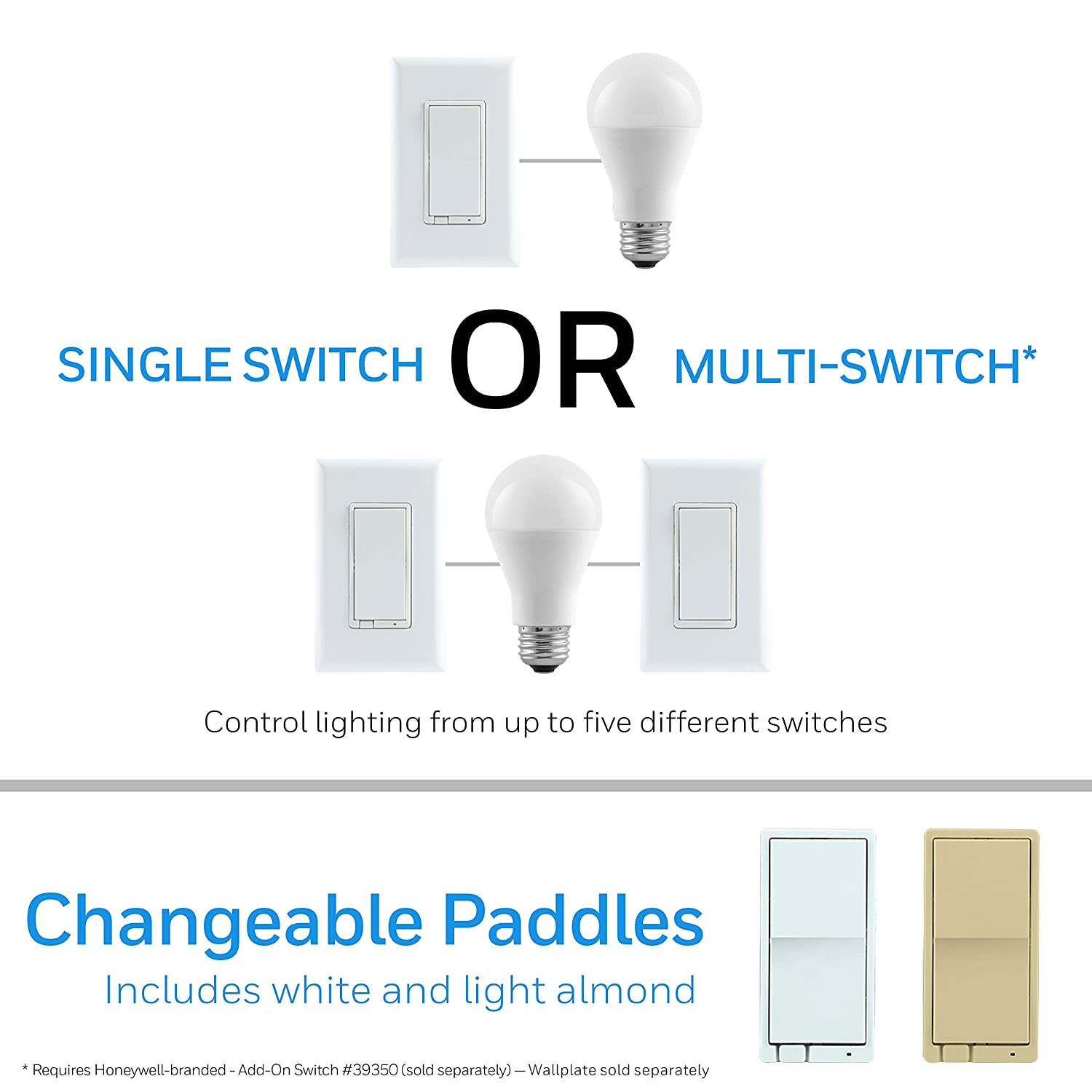 Honeywell Z Wave Plus On Off Smart Light Switch In Wall Paddle Kitchen Lights Single Wiring Diagram Interchangeable White Almond Built Repeater Range Extender Zwave Hub Required