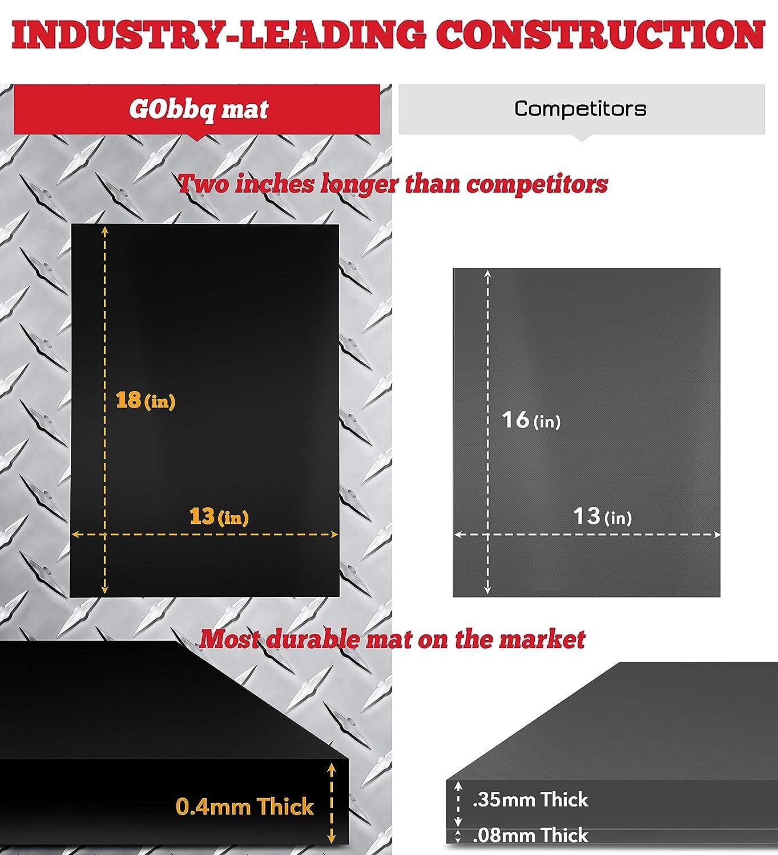 reutilizable y f/ácil de limpiar resistente GObbq Alfombrilla para barbacoa 2 unidades, antiadherente, para gas, carb/ón, parrilla el/éctrica y m/ás - 45,7 x 33 cm