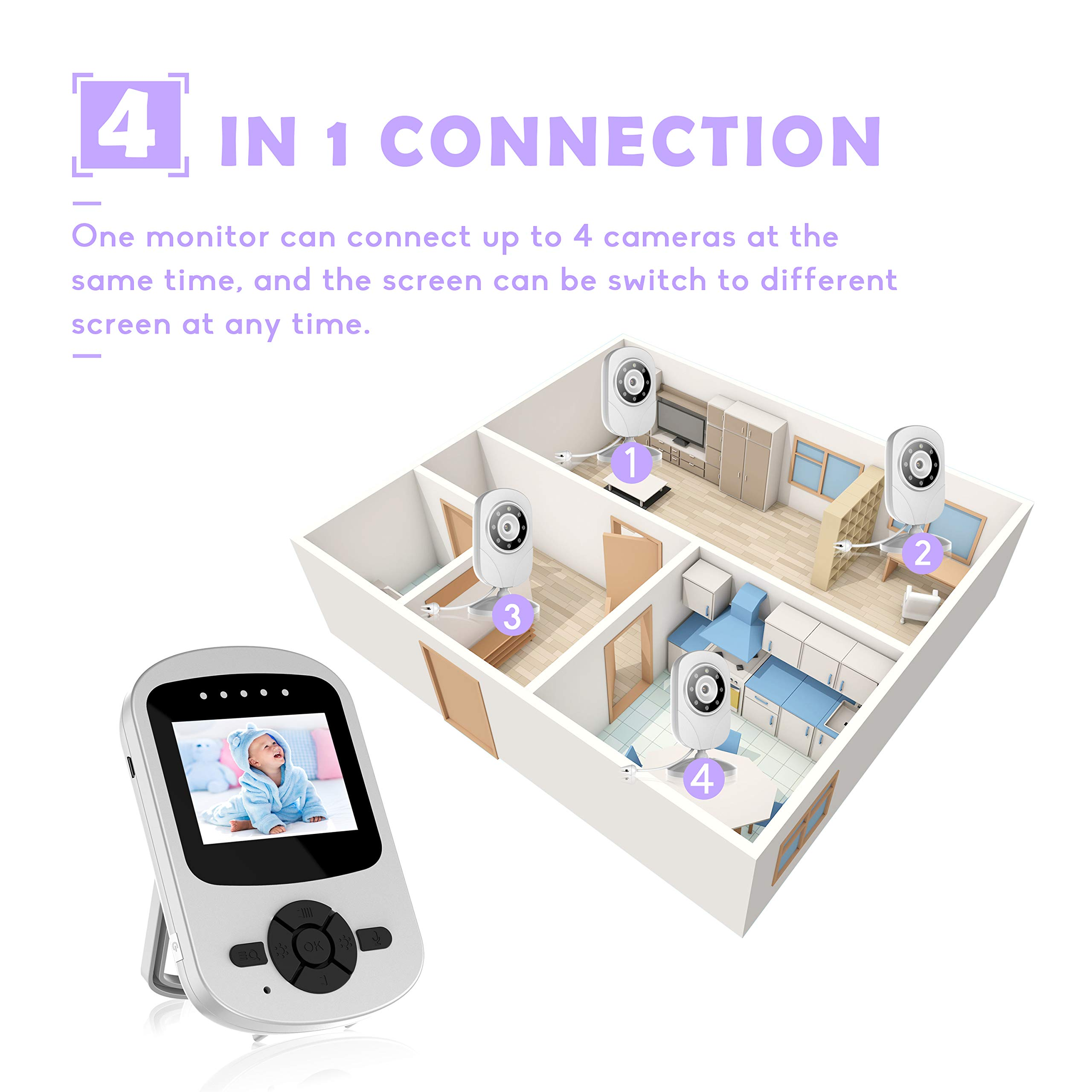 【2019 New Version】Campark Video Baby Monitor with Camera Infant Digital Cam Optics with Infrared Night Vision 2.4'' LCD 2.4GHz Wireless Transmission Two Way Talk Temperature Sensor VOX 4 in 1 Connect by Campark (Image #8)