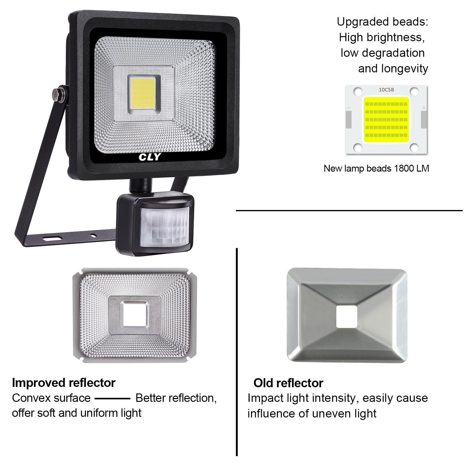 Cly 20w Led Motion Sensor Floodlight Outdoor Security Flood Lights Ac Powered Circuit 120w Enkonn Technology Co Ltd 1800 Lumens Waterproof Ip66 Cool White 6000k Without Plug