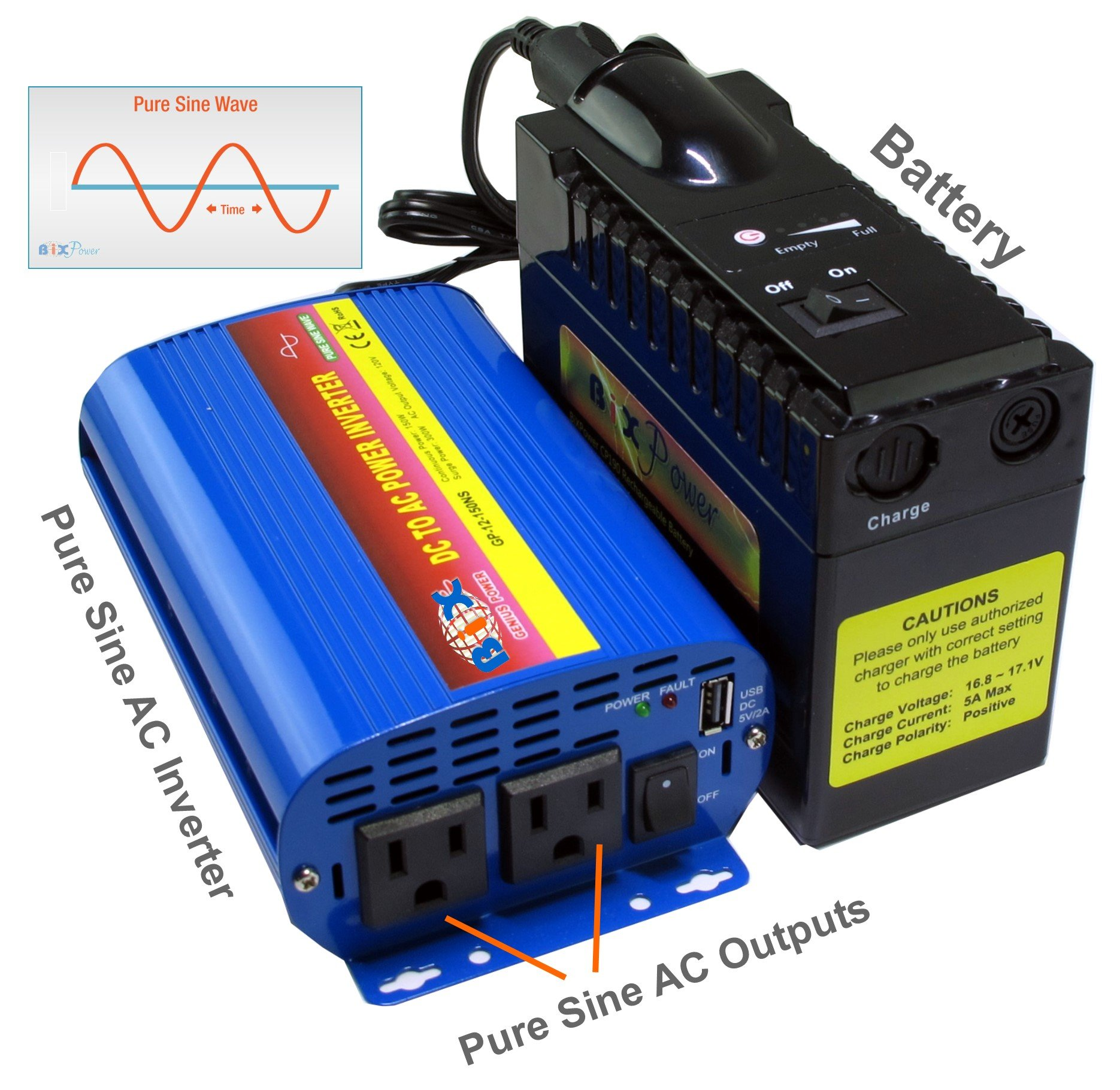 BiXPower XP200 Pure Sine AC Power Pack - 150W Pure Sine Wave AC Power Inverter with 192Wh Lithium Ion Battery by BiXPower (Image #1)