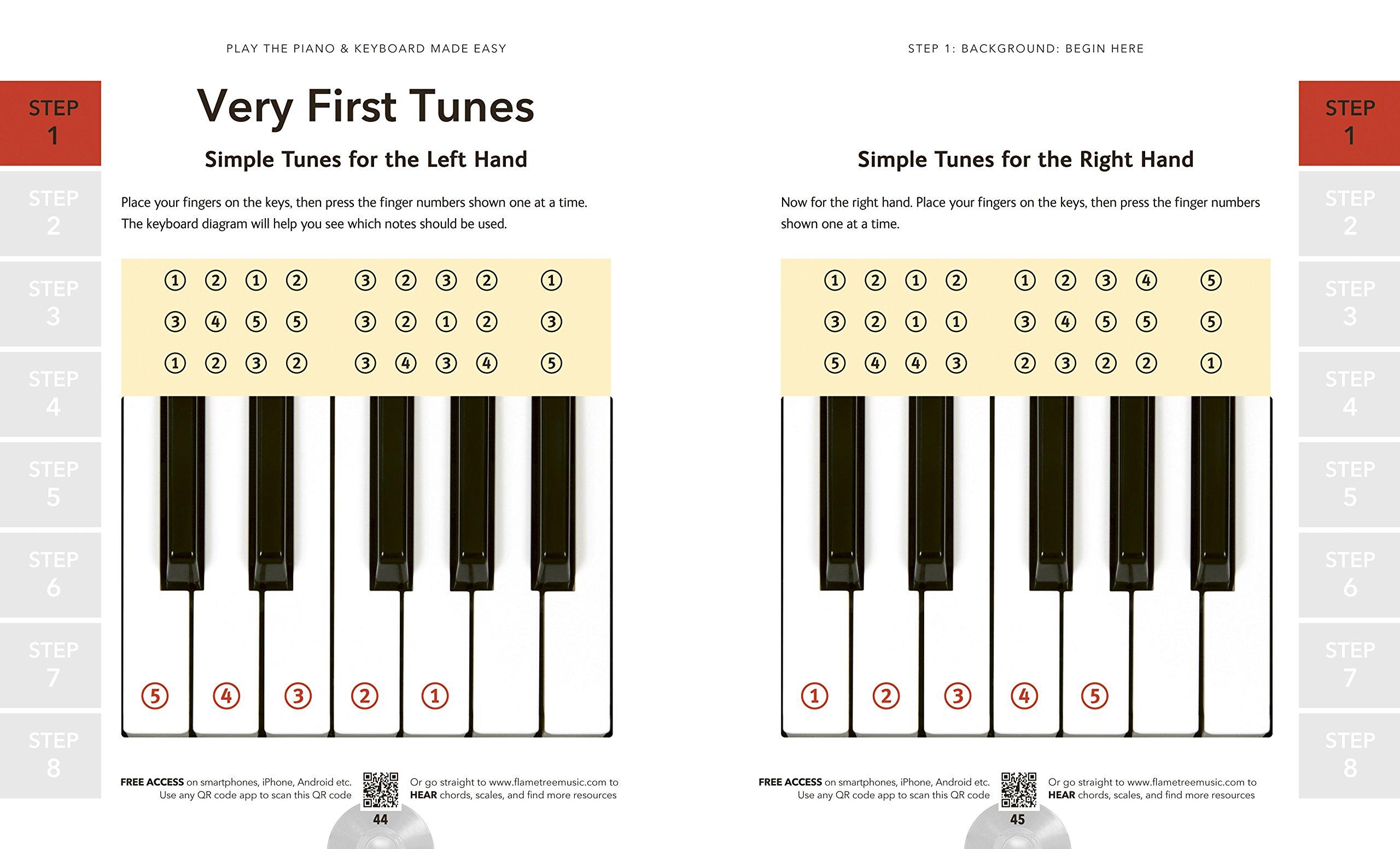 Play piano keyboard made easy rock pop jazz classical play piano keyboard made easy rock pop jazz classical music made easy amazon alan brown 9780857758019 books hexwebz Choice Image