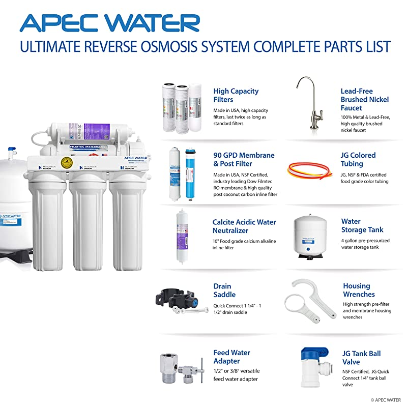 APEC Water ULTIMATE RO-PH90 - Components