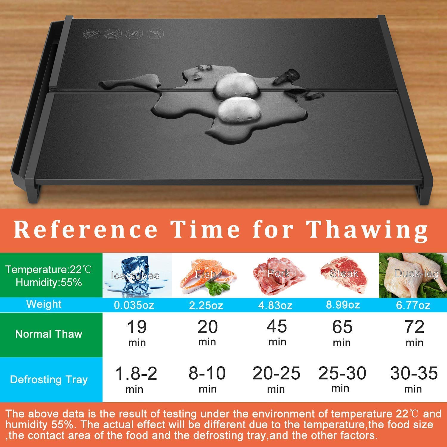 Defrosting Tray, Rapid Thawing Plate Thickness 0.24'', Stable Framework, Defrost Frozen Food Like Meat, Chicken, Fish Quickly, No Additional Heat Source Required by TMKEFFC (Image #4)