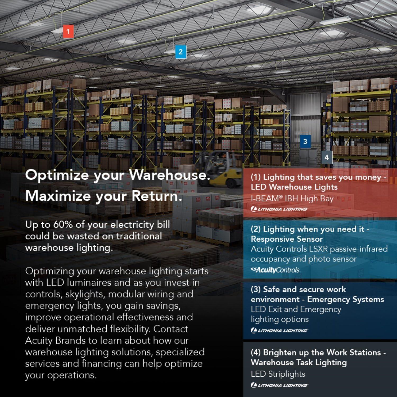 Lithonia Lighting LQM S 3 R 120//277 M6 1W LED Exit Sign White