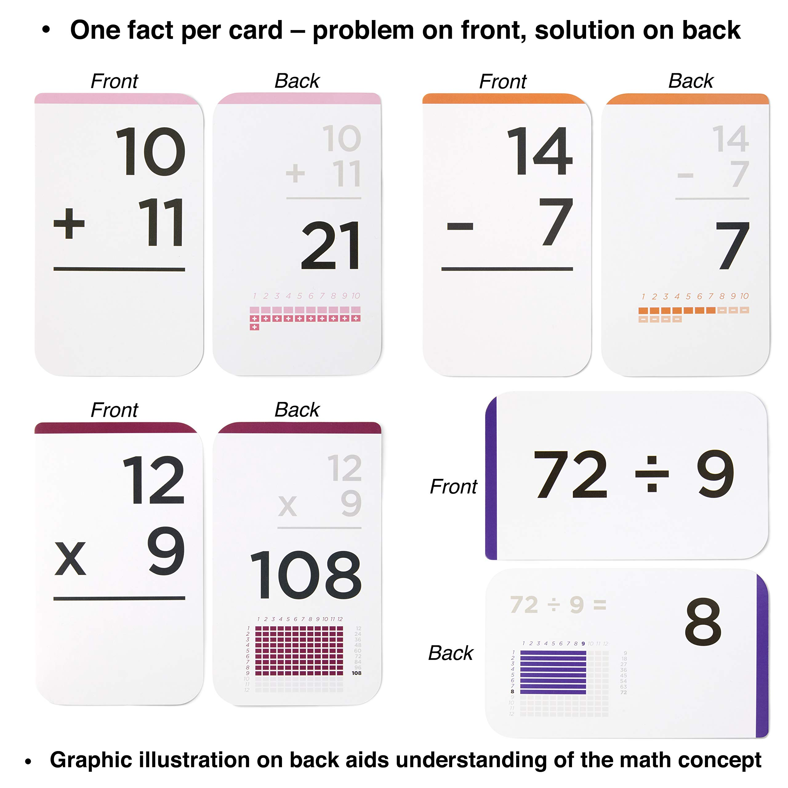 681 Math ADDITION, SUBTRACTION, MULTIPLICATION and DIVISION FLASH CARDS | Bundle Kit with Full Box Sets | All Facts Color Coded | Best for Kids in Kindergarten, 1ST, 2ND, 3RD, 4TH, 5TH and 6TH Grade by Think Tank Scholar (Image #4)