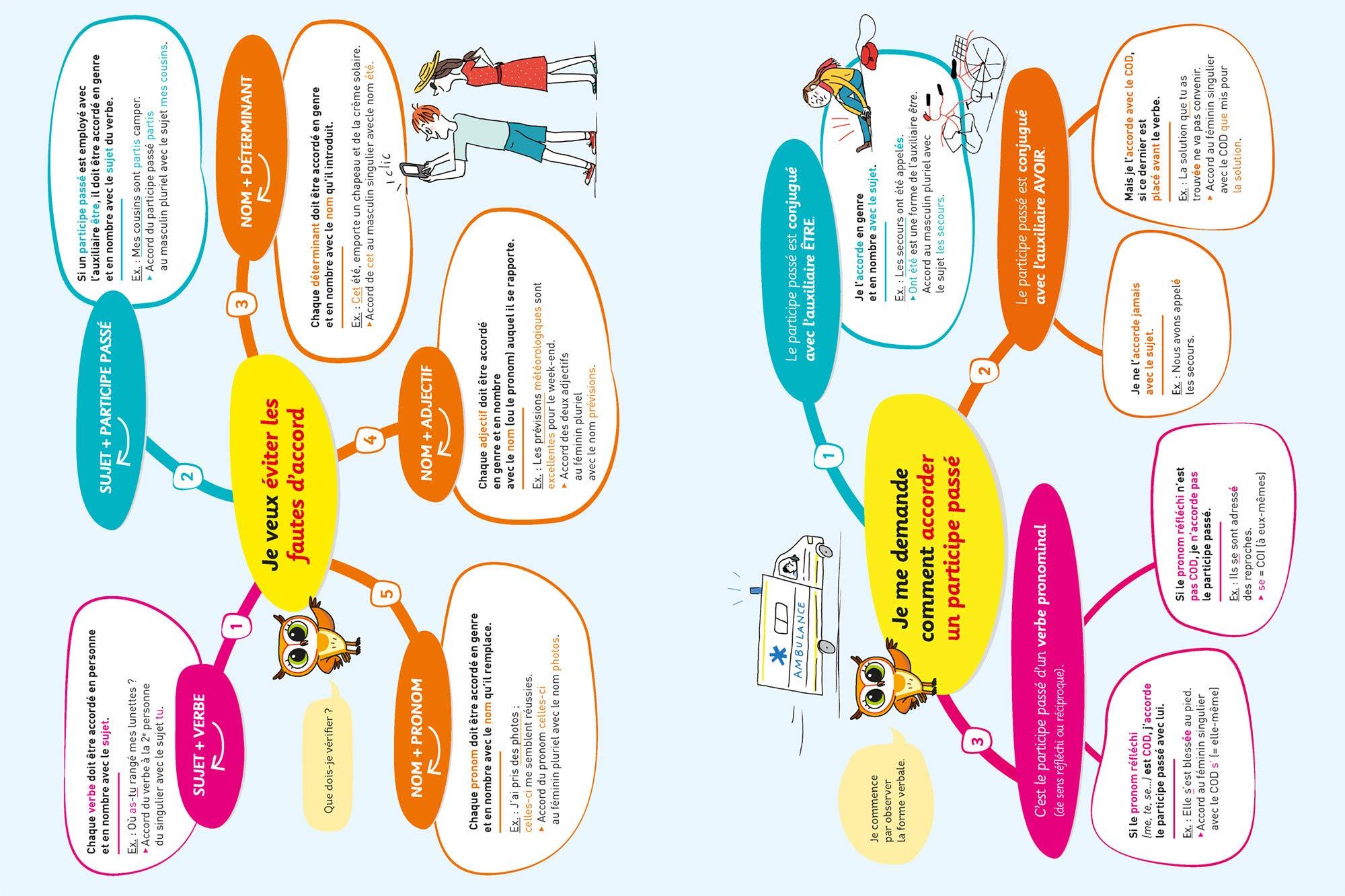 Chouette Entrainement - 16 - Dictées 4e - Cahier dEntrainement en Orthographe: Amazon.es: Formond Christine: Libros en idiomas extranjeros