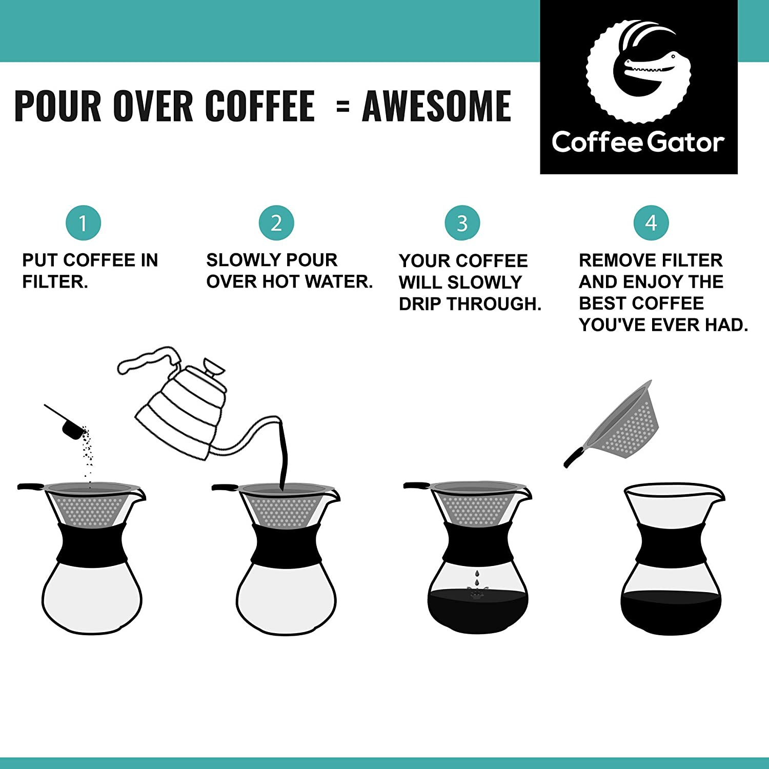 Coffee Gator Pour Over Kettle 34floz Fixed Thermometer for Exact Temperature