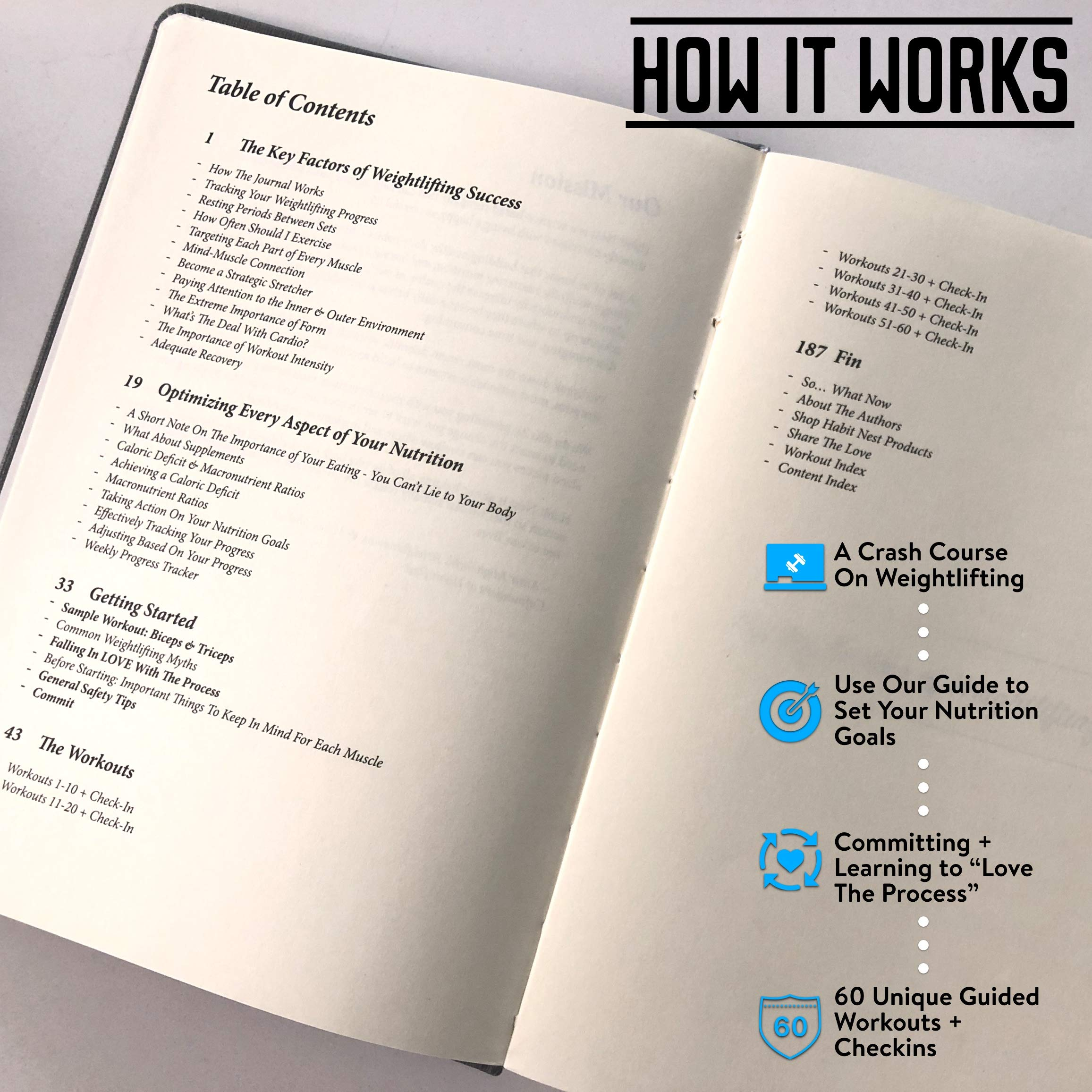 Habit Nest The Weightlifting Gym Buddy Journal. A 12-Week Personal Training Program in A Journal, with Workout and Exercise Journal/Log. Your Ultimate Fitness Planner. by Habit Nest (Image #2)