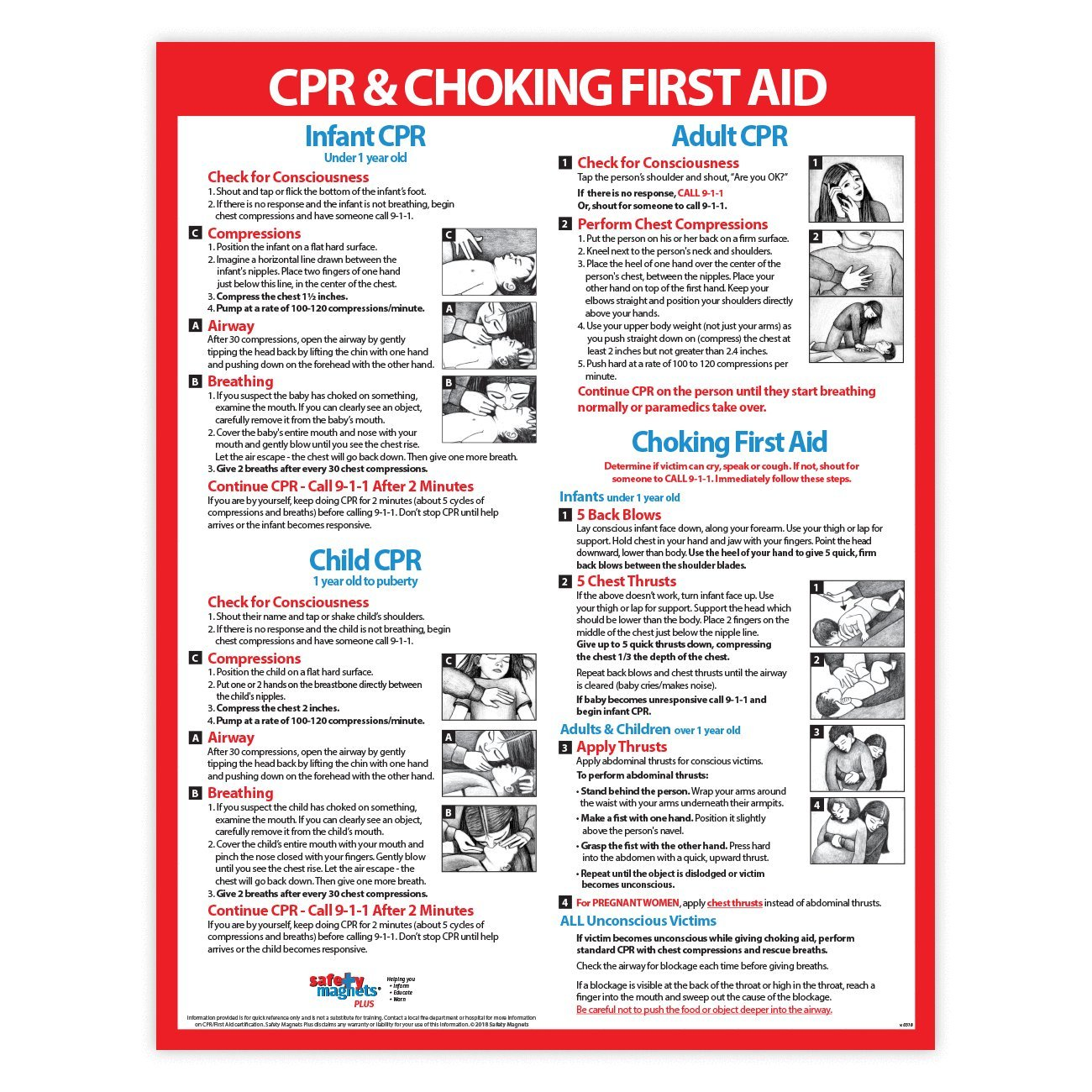 CPR & Choking First Aid Instructions Poster - Infant, Child, and Adult - Laminated - 17 x 22 in.