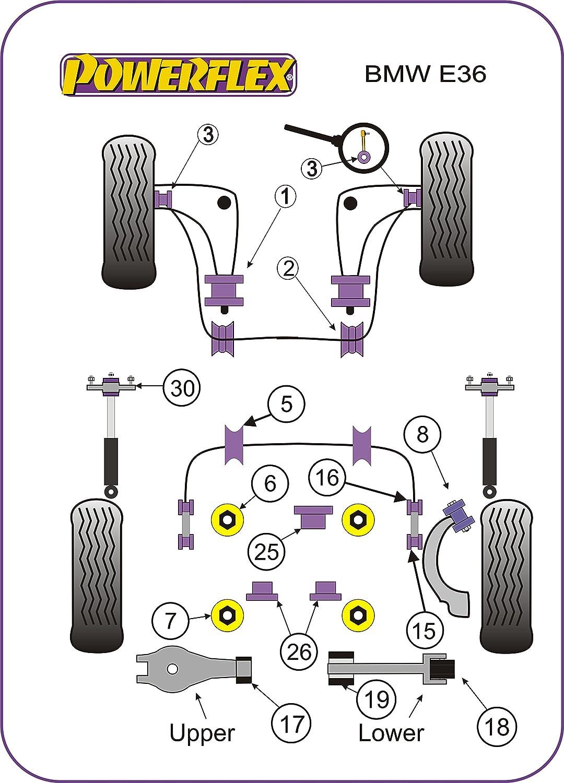 Set mit Parkscheibe Generisch Powerflex Buchse Stabilisator vorne innen an Fahrgestell 26mm