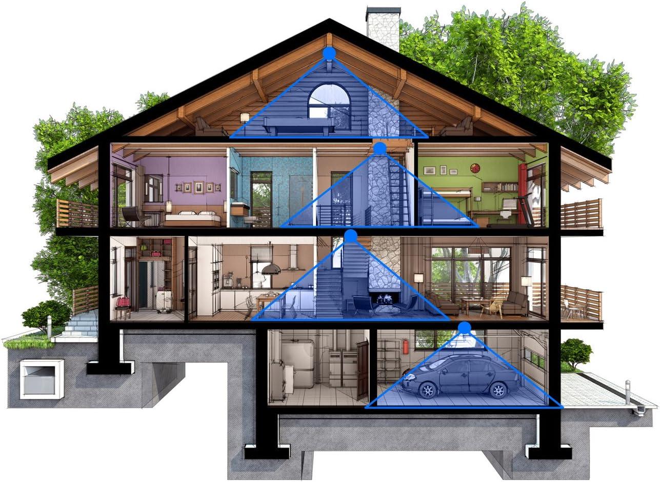 deleyCON 1x Infrarrojos Detector de Movimiento Salir a la Superficie Montaje en Techo Interno Control de Luz /Área de Trabajo de 360/° Alcance de 6m Sensor de Luz Integrado Blanco