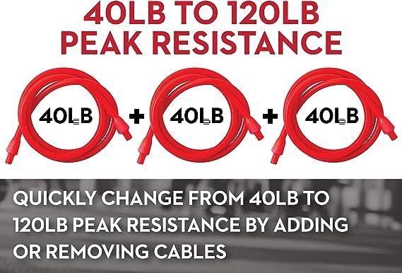 Lifeline TNT sistema de cable