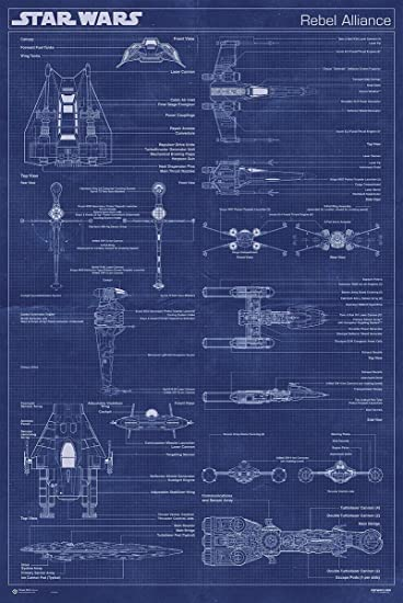 Amazon.com: Star Wars - Movie Poster / Print (The Rebel Alliance ...