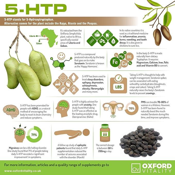 Oxford Vitalidad - de 5 HTP polvo 99,5%: Amazon.es: Salud y cuidado personal