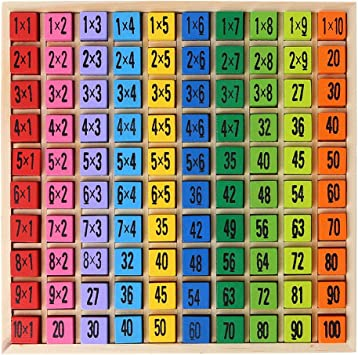 Jagenie Wooden Multiplication Table Early Teaching Puzzle Children