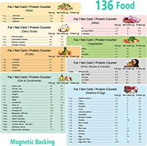 WeThinkeer Keto Cheat Sheet 8 Pack Kitogenic Diet 136 Food & Recipe List, Handy Quick Guide Magnetic Reference Charts, (Meat, Vegetables, Seafood, Fruit) Macros, Medium, Multicolor