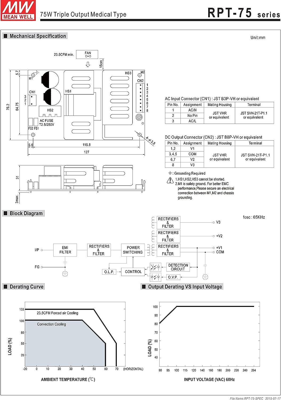 MW Mean Well RPT-75C //-15V 5V 0.5A 2.3A 6A 72W Triple Output Medical Type Power Supply