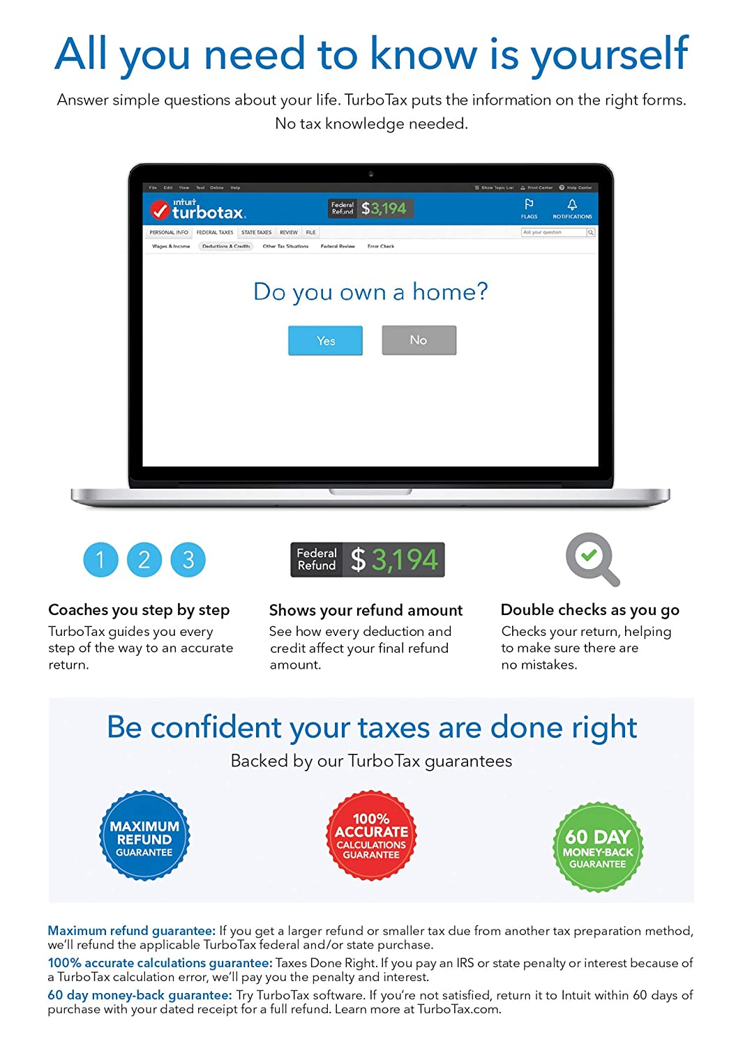 Turbo tax, all you need is yourself and the software