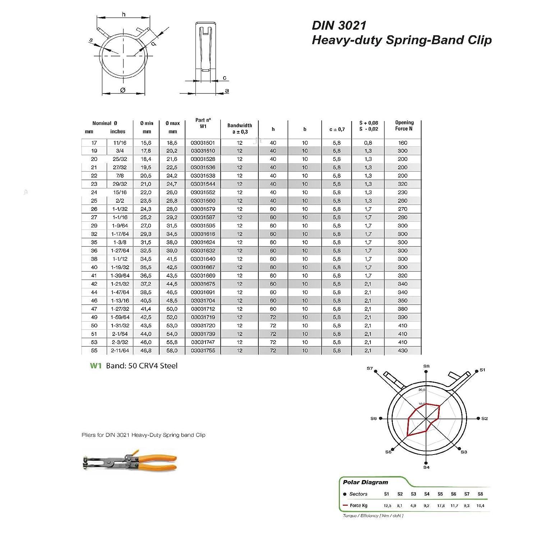 2 x 23mm Mikalor W1 Heavy Duty Primavera Banda Clip Radiador Tubo Aire Aceite Combustible DIN 3021: Amazon.es: Coche y moto