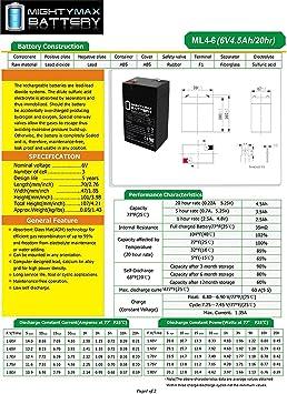 Verde YGL 6V//48V Pantalla de Corriente y Voltaje de DC Volt/ímetro Amper/ímetro Adecuado para Autom/óviles Motocicletas Camiones Barcos Yates con Pantalla Digital LED