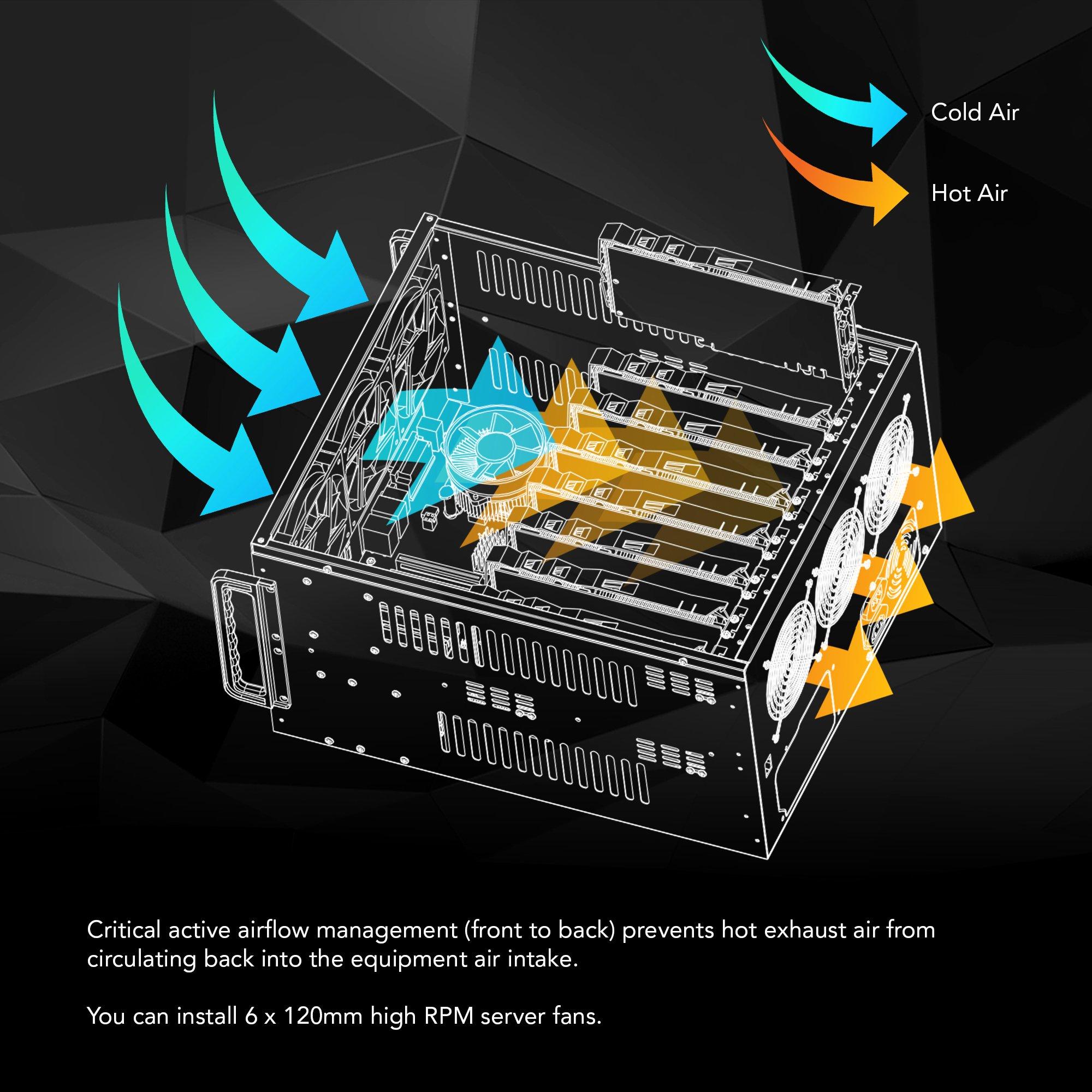Hydra II 8 GPU 6U Server Mining Rig Case, Dual PSU Ready - RGHYA2