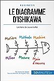 Le diagramme d'Ishikawa: Les liens de cause à effet (Gestion & Marketing t. 5)