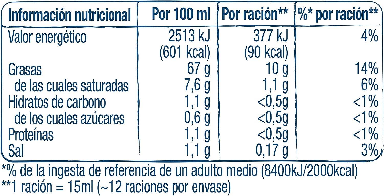 HellmannS Premium Mayonesa Chili, 190ml