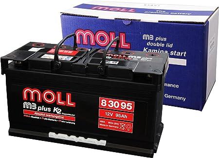 Moll M3 Plus K2 Doppeldeckel 83095 95ah 800a Ka Ltepra Fstrom