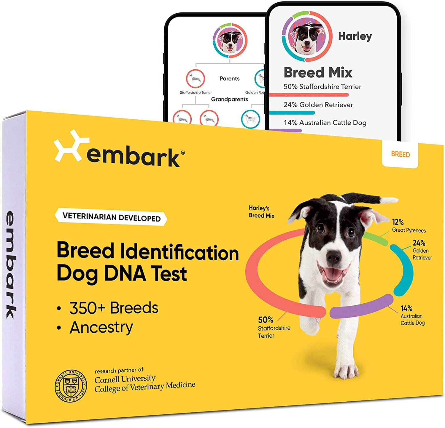 Embark Breed Identification Test