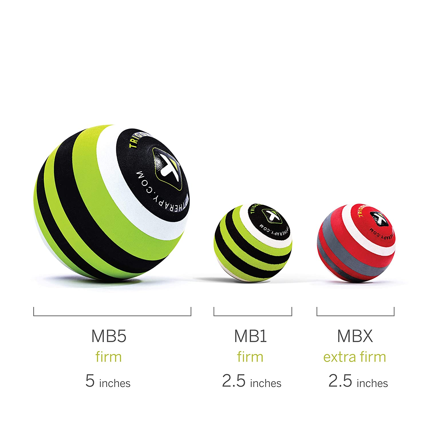 Comparison chart showing the different TriggerPoint Massage Balls