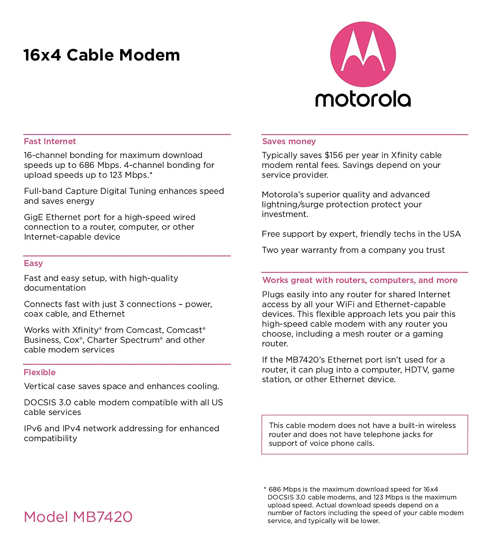 MOTOROLA 16x4 Cable Modem, White Model MB7420, 686 Mbps DOCSIS 3 0