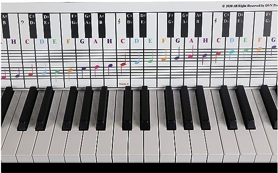 Klavier Und Klaviernoten Tabelle Ideales Visuelles Hilfsmittel Fur Anfanger Die Klavier Oder Keyboard Spielen Lernen Amazon De Musikinstrumente