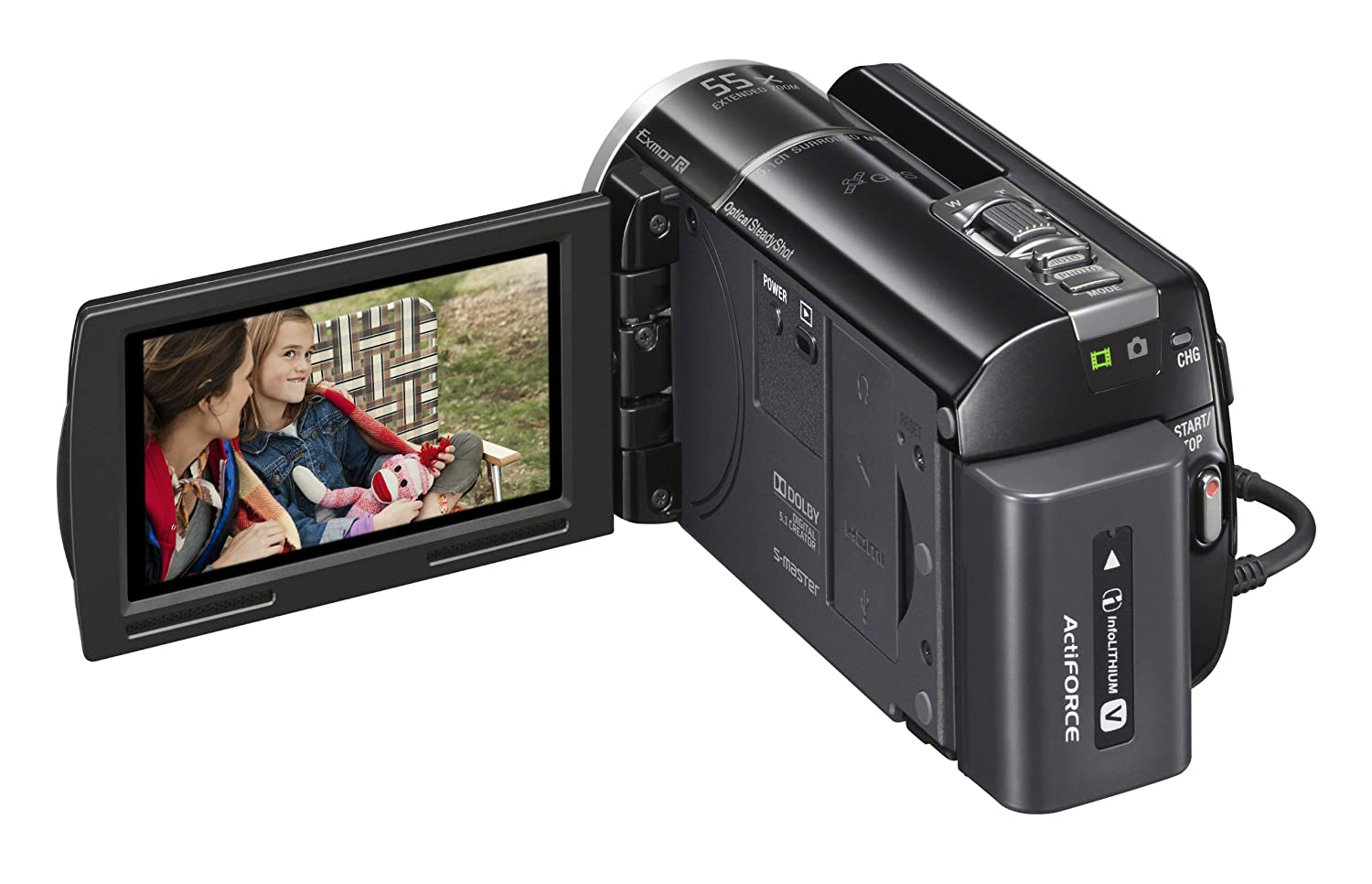 Sony hdr xr260e pocketbook 612 замена экрана