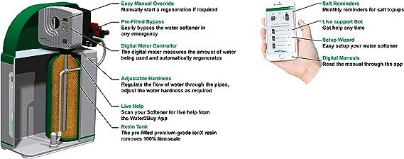 Water2Buy W2B200 descalcificador   descalcificador de agua ...