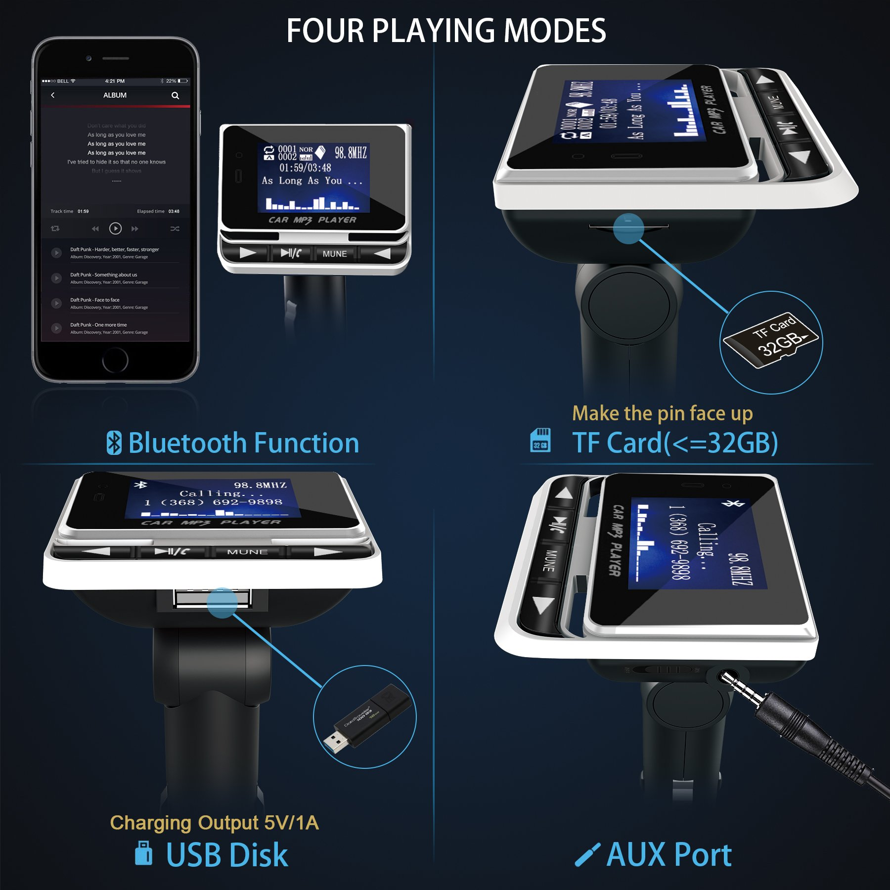 FM Transmitter, Tohayie Bluetooth Wireless Radio Adapter Audio Receiver Stereo Music Tuner Modulator Car Kit with USB Charger, Remote Control by ToHayie (Image #6)