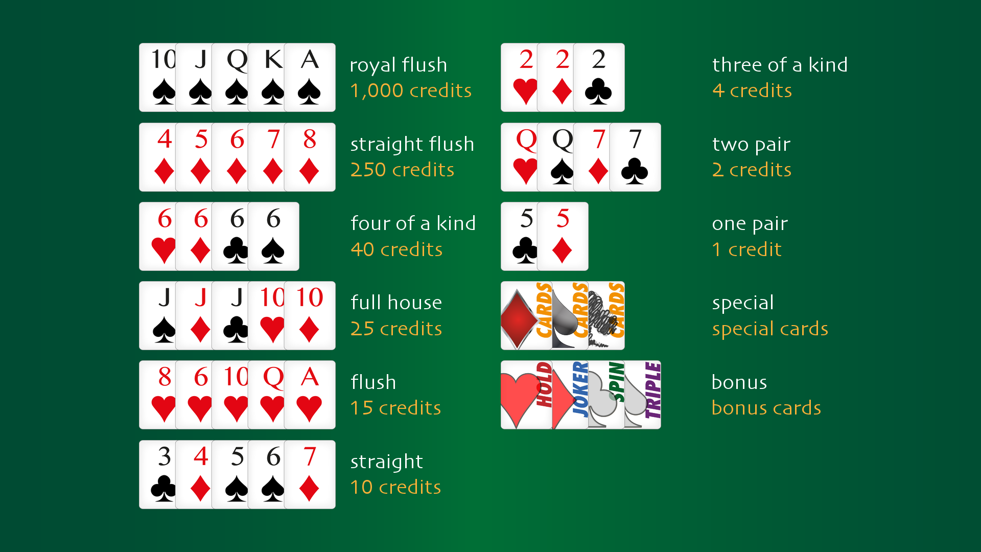 texas holdem hand rankings pdf