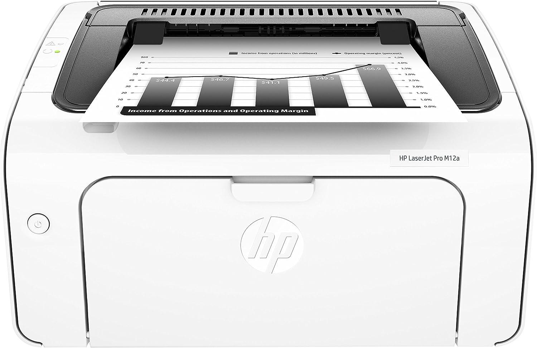 HP LaserJet Pro M12a - Impresora láser (Hi-Speed USB 2.0, 18 ppm, memoria de 8 MB, doble cara, modelo consumo, sin WiFi): Hp: Amazon.es: Informática