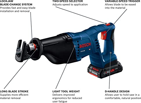 Bosch CRS180-B15 Reciprocating Saws product image 2
