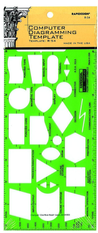 Amazon.com : Rapidesign Computer Flowchart Template, 1 Each (R54) : Craft  Paper : Office Products  Flowchart Template
