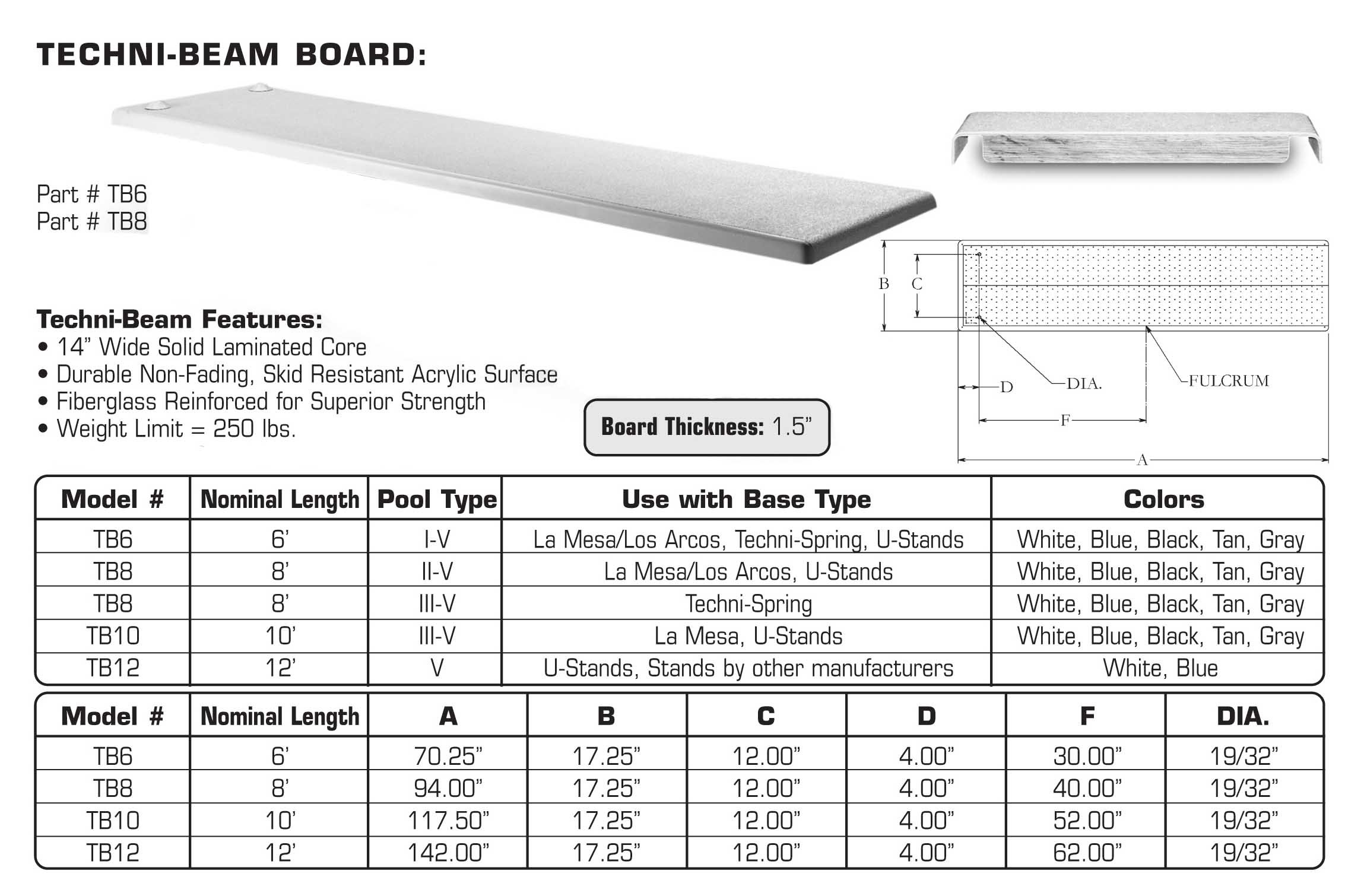 Inter-Fab TB6WW Diving Board Replacement for In-Ground Pools, Techni-Beam, White by Inter-Fab