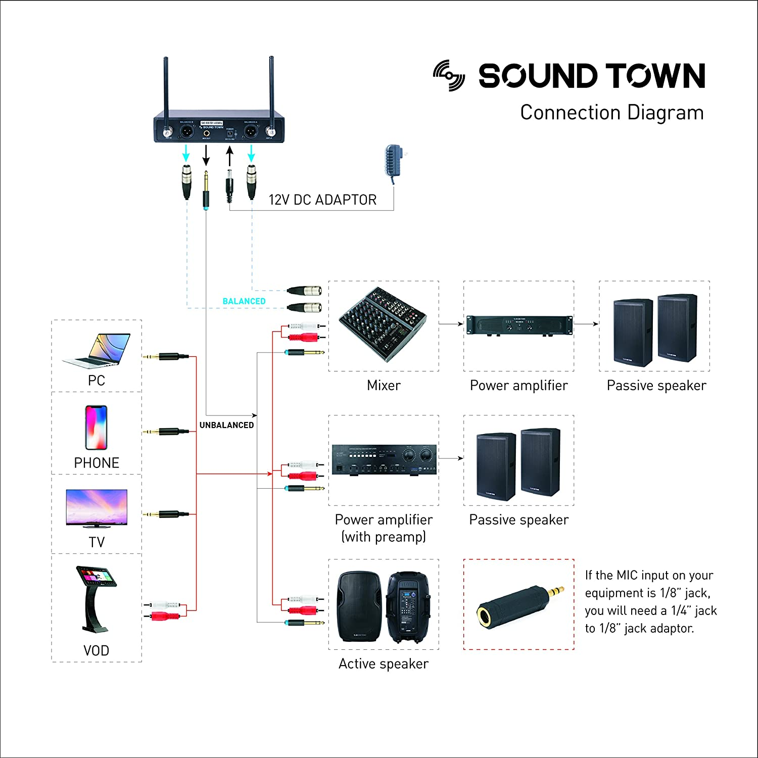Sound Town 200 Channel Professional Uhf Wireless Home Speaker System Wiring Diagram Audio Darren Microphone With 2 Handheld Mics For Church Business Meeting Outdoor Wedding And